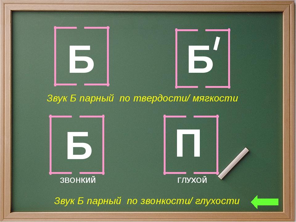 Б Б Звук Б парный по твердости/ мягкости Б П Звук Б парный по звонкости/ глух...
