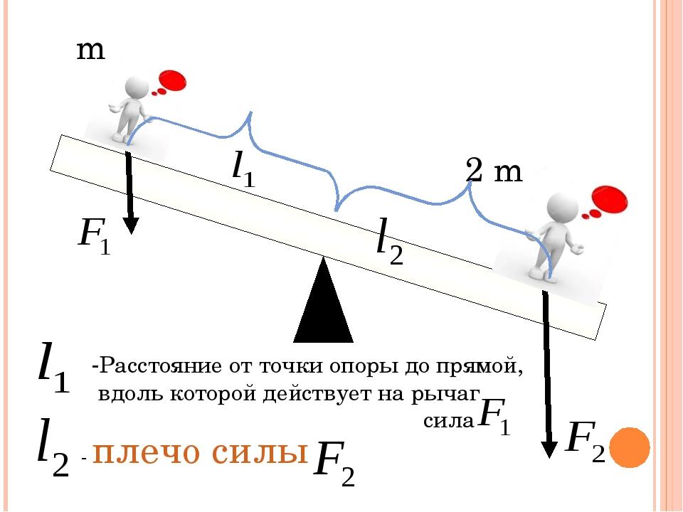 m 2 m - плечо силы Расстояние от точки опоры до прямой, вдоль которой действу...