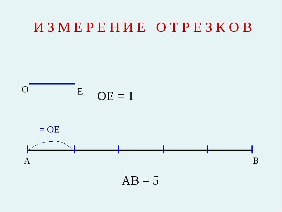 И З М Е Р Е Н И Е О Т Р Е З К О В А О Е В = ОЕ ОЕ = 1 АВ = 5