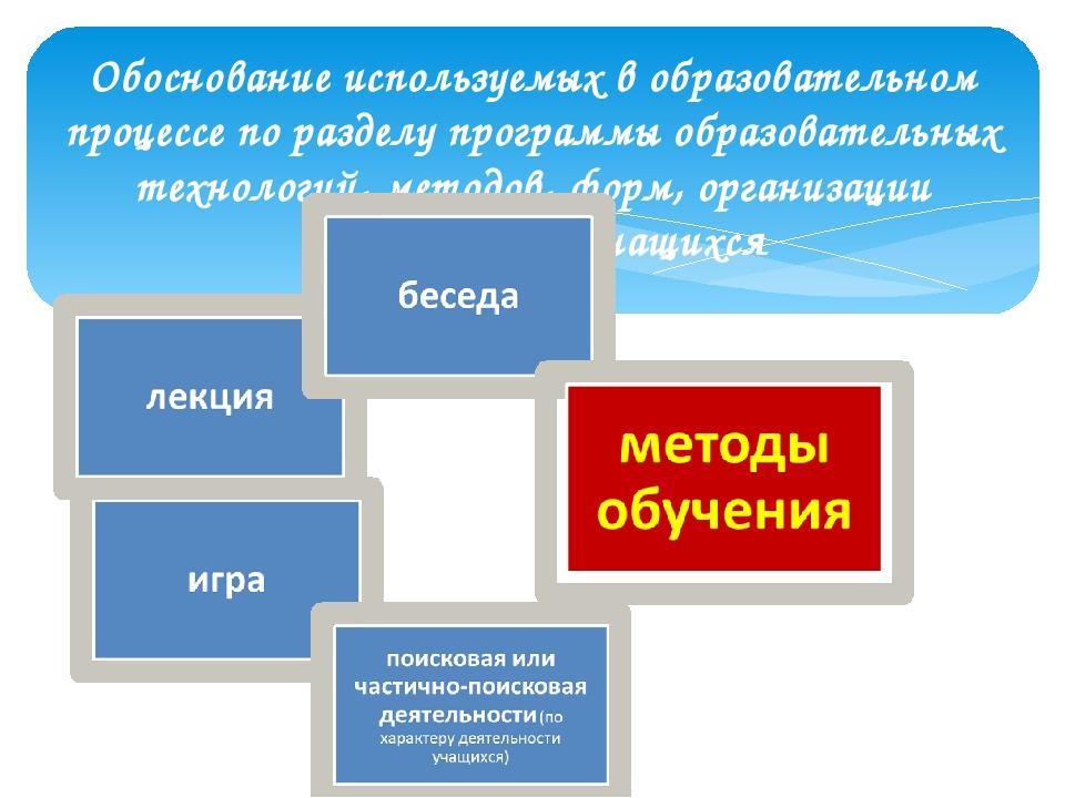 Обоснование используемых в образовательном процессе по разделу программы обра...