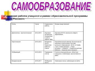 «Групповая работа учащихся в рамках образовательной программы «Школа России»»