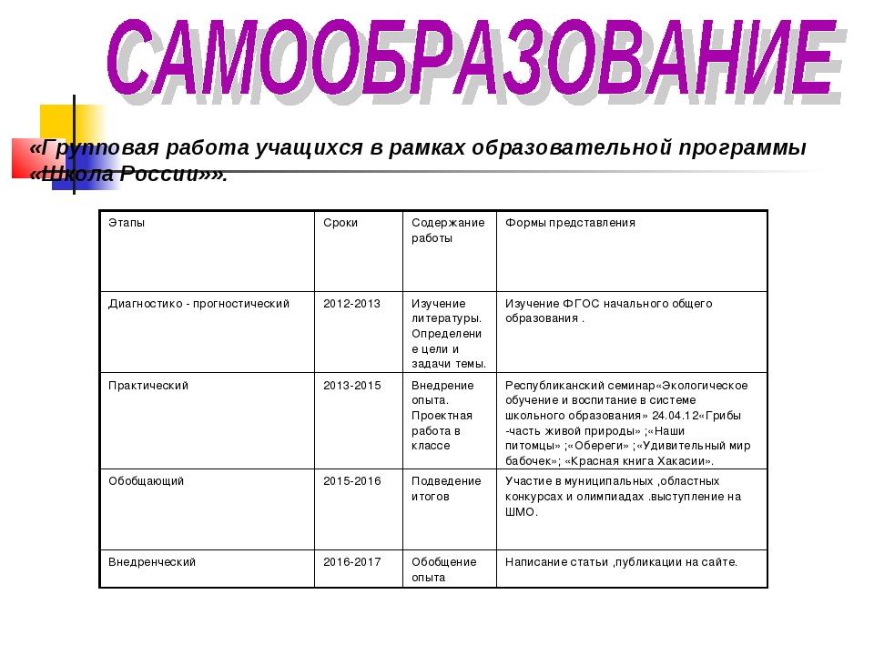«Групповая работа учащихся в рамках образовательной программы «Школа России»»...