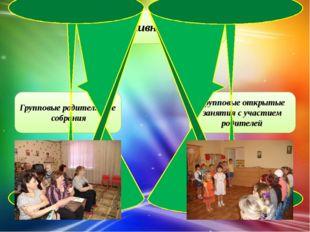 Коллективная работа Групповые родительские собрания Групповые открытые занят