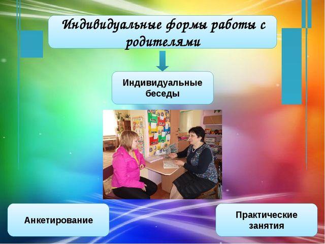 Индивидуальные формы работы с родителями Анкетирование Практические занятия...