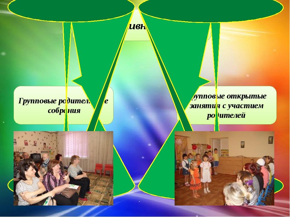 Коллективная работа Групповые родительские собрания Групповые открытые занят...