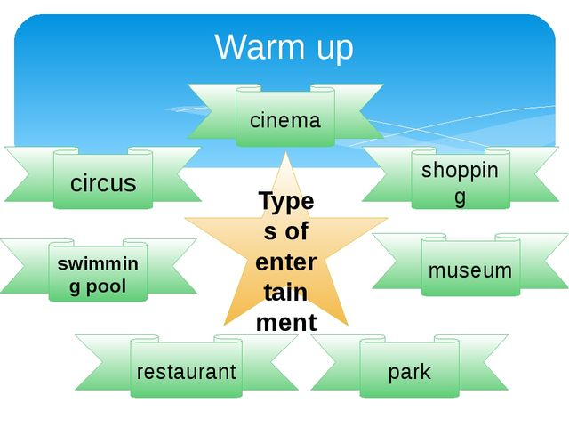 Warm up Types of entertainment cinema park swimming pool circus shopping muse...