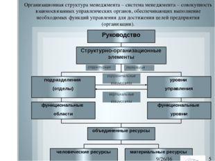 Организационная структура менеджмента – система менеджмента – совокупность вз