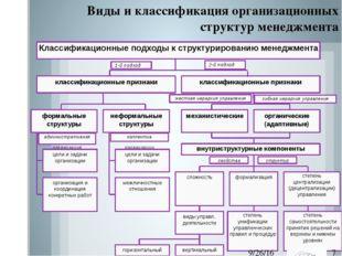 Виды и классификация организационных структур менеджмента Классификационные
