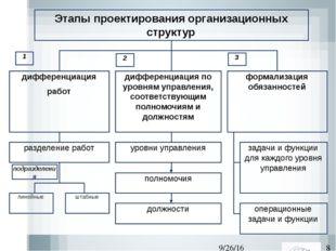 дифференциация работ дифференциация по уровням управления, соответствующим п
