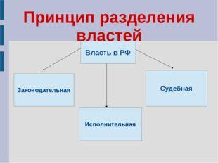 Принцип разделения властей Власть в РФ Законодательная Исполнительная Судебная