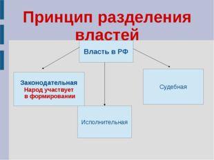 Принцип разделения властей Власть в РФ Законодательная Народ участвует в форм