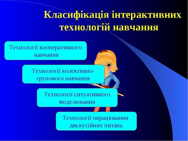 Класифікаціяінтерактивних технологій навчання Технології кооперативного нав...