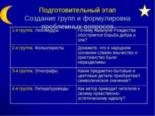 Подготовительный этап Создание групп и формулировка проблемных вопросов 1-я г