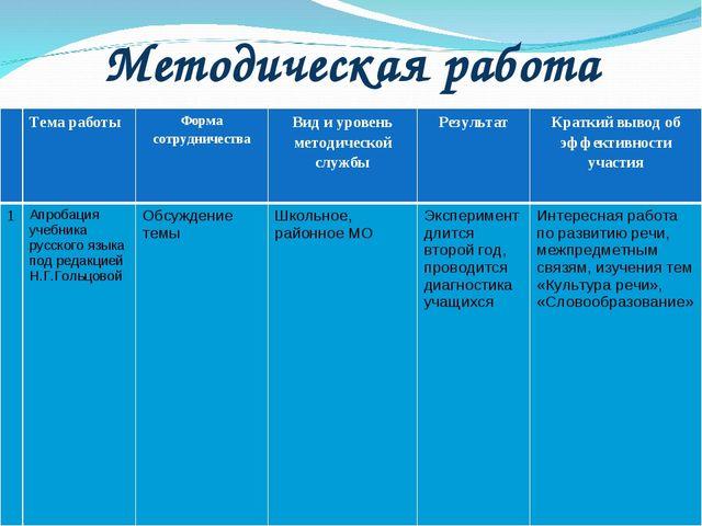 Методическая работа Тема работыФорма сотрудничестваВид и уровень методичес...
