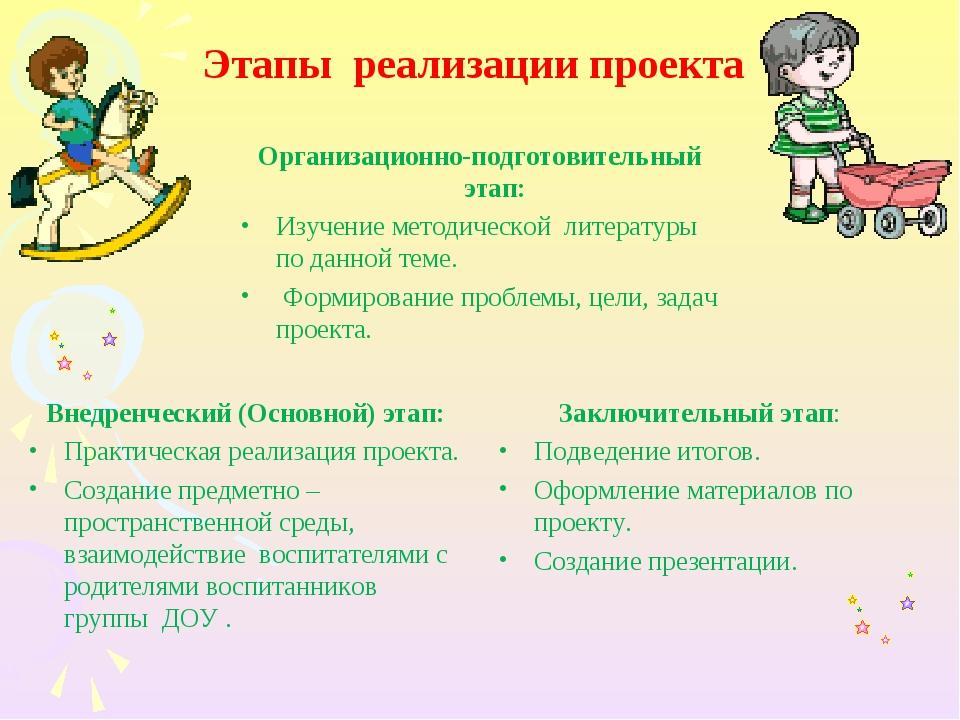 Этапы реализации проекта Организационно-подготовительный этап: Изучение метод...