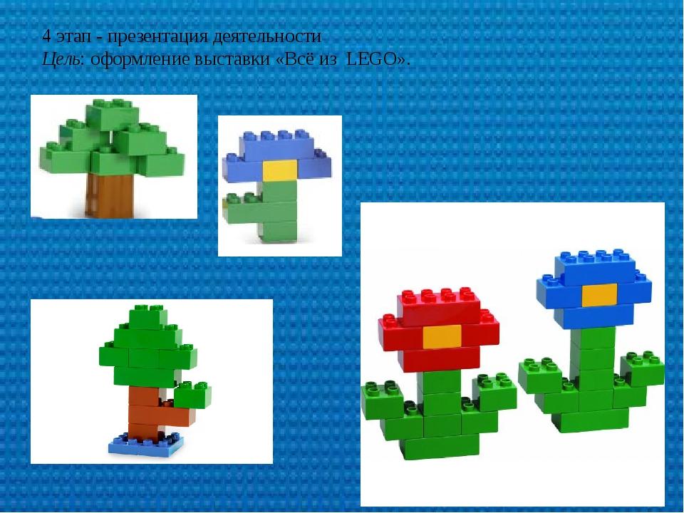 4 этап - презентация деятельности Цель: оформление выставки «Всё из LEGO».