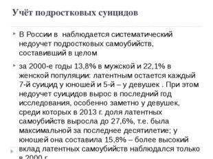 Учёт подростковых суицидов В России в наблюдается систематический недоучет по