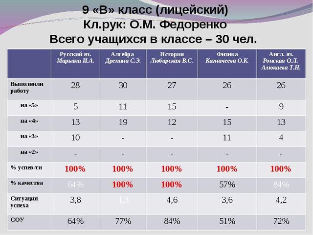 9 «В» класс (лицейский) Кл.рук: О.М. Федоренко Всего учащихся в классе – 30...
