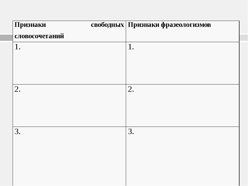 Признаки свободных словосочетаний Признаки фразеологизмов 1. 1. 2. 2. 3. 3.
