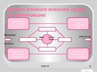 Модель влияния внешней среды на организацию Цель органи- зации технологии кад