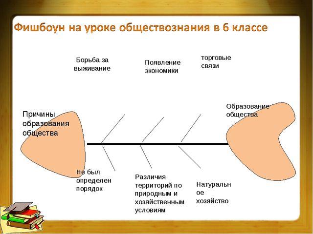 Причины образования общества Борьба за выживание Появлениеэкономики торговые...