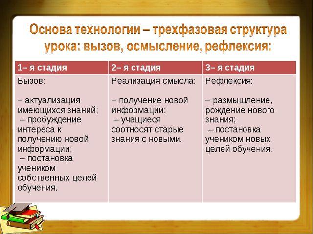 1– я стадия2– я стадия3– я стадия Вызов: – актуализация имеющихся знаний; –...