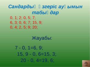 Сандардың өзгеріс ауқымын табыңдар 0, 1; 2; 0, 5; 7; 6, 3; 0, 6; 7; 15, 9; 0