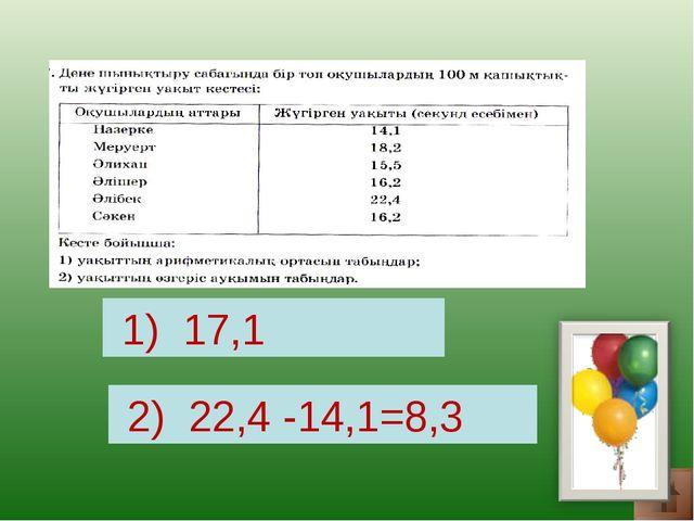 1) 17,1 2) 22,4 -14,1=8,3