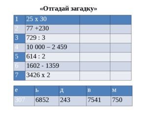 «Отгадай загадку» 1 25 х 30   2 77 +230   3 729 : 3   4 10000 – 2 459