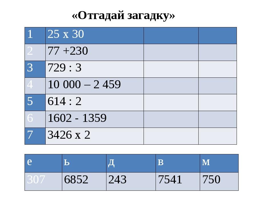 «Отгадай загадку» 1 25 х 30   2 77 +230   3 729 : 3   4 10000 – 2 459...