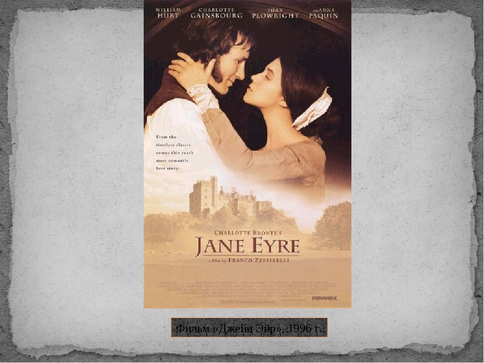 jane eyre a tough and independent woman english literature essay The gothic romance novel jane eyre, by charlotte bronte, is essentially the story of a woman's quest to find love through the many challenges in her life, bronte portrays her character, jane, as one who struggles not only with her gender and class, but also with her sense of belonging.