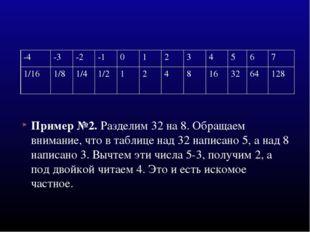 Пример №2. Разделим 32 на 8. Обращаем внимание, что в таблице над 32 написано