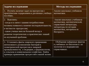 * Задачи исследования  Методы исследования 1. Изучить наличие задач на прогр