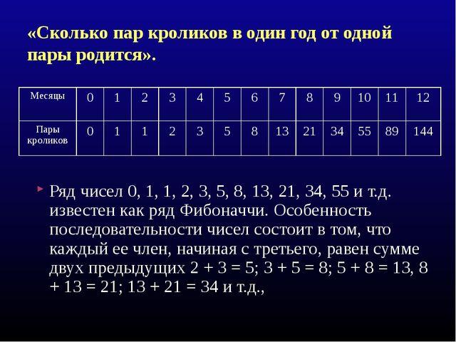 «Сколько пар кроликов в один год от одной пары родится». Ряд чисел 0, 1, 1, 2...