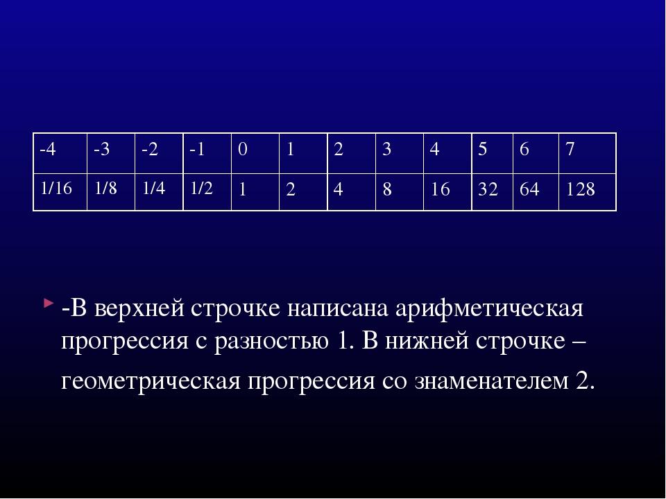 -В верхней строчке написана арифметическая прогрессия с разностью 1. В нижней...