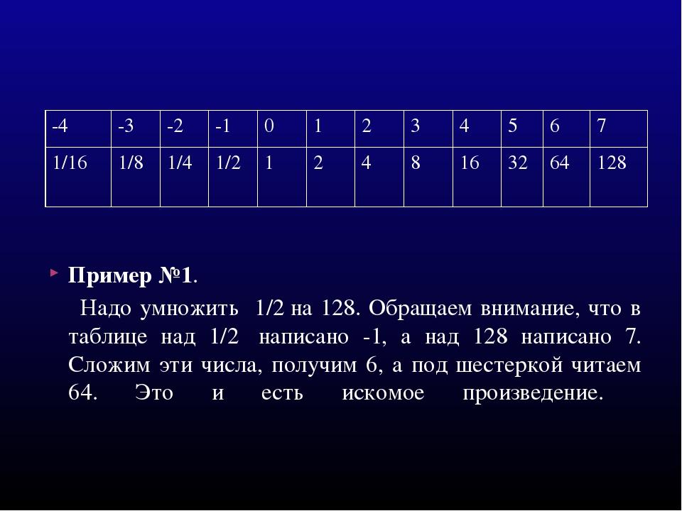 Пример №1. Надо умножить 1/2на 128. Обращаем внимание, что в таблице над 1/2...