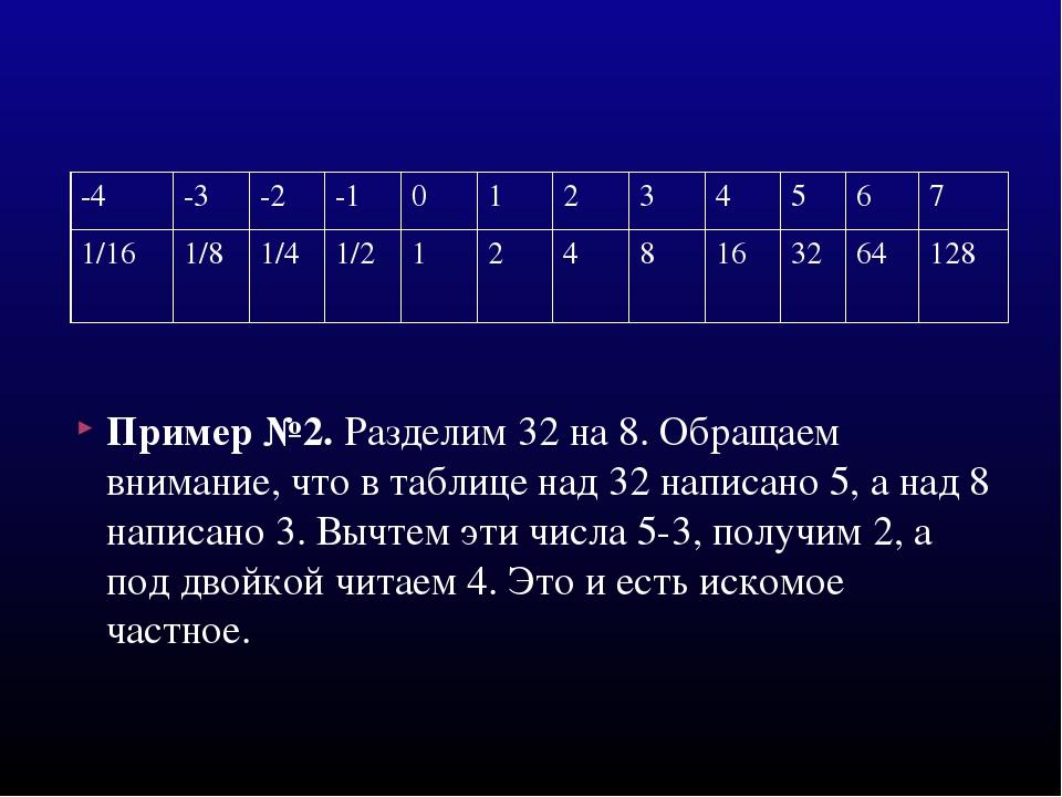 Пример №2. Разделим 32 на 8. Обращаем внимание, что в таблице над 32 написано...