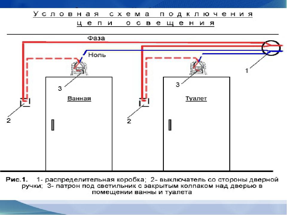 Инфракрасный обогрев Инфракрасный обогрев осуществляют при помощи различных о...