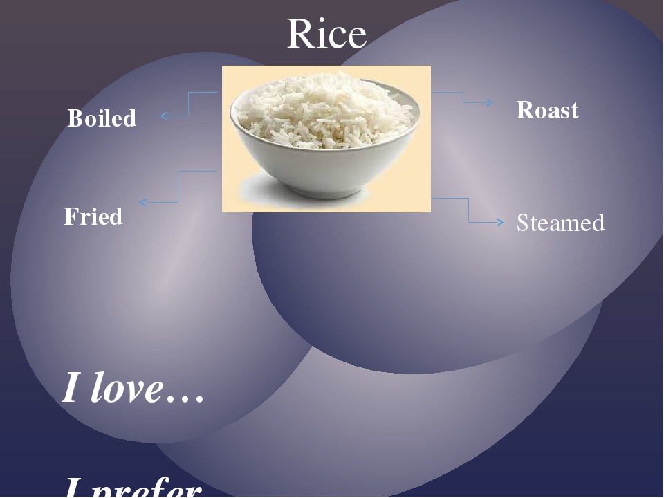 Rice I love… I prefer… Fried Roast Steamed Boiled