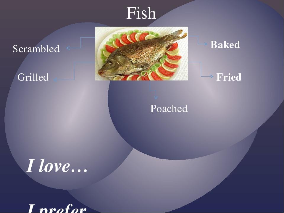 Fish I love… I prefer… Baked Fried Scrambled Grilled Poached