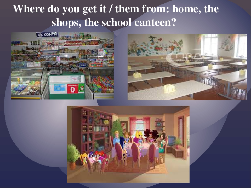 Where do you get it / them from: home, the shops, the school canteen?