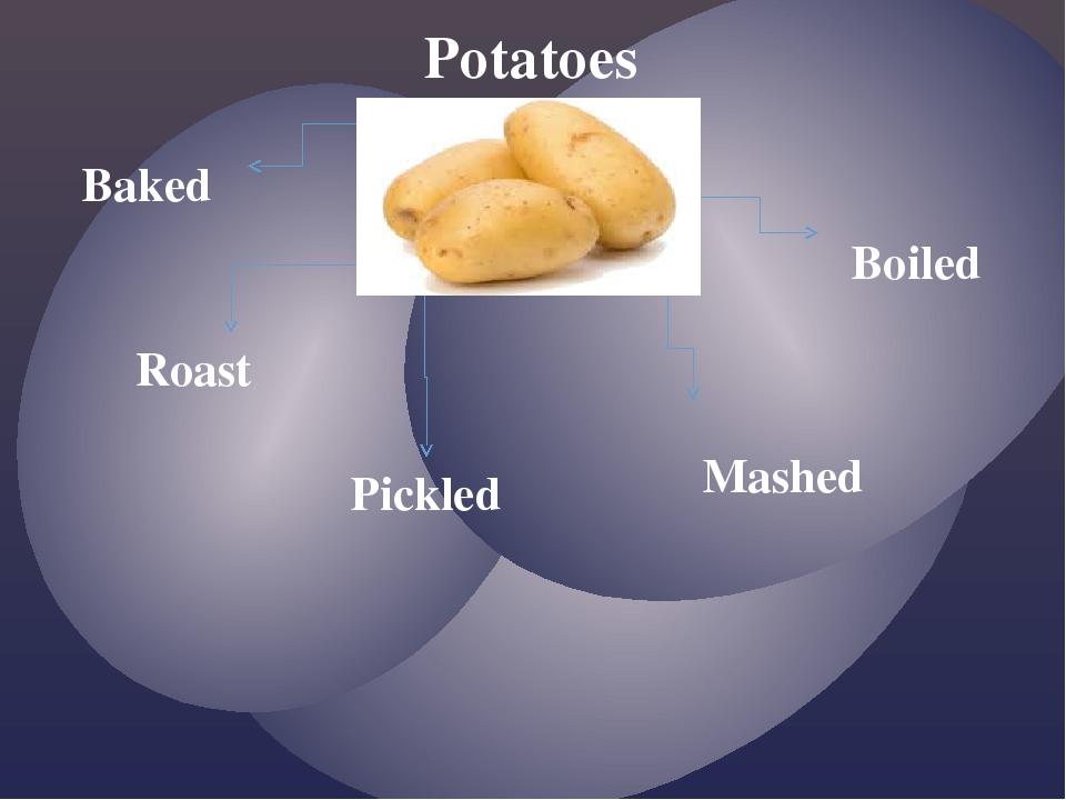 Potatoes I love… I prefer… Baked Roast Pickled Mashed Boiled
