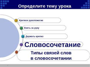 Определите тему урока Типы связей слов в словосочетании. Словосочетание. Держ