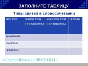 ЗАПОЛНИТЕ ТАБЛИЦУ Типы связей в словосочетании * teleschool.russian.08.010.01