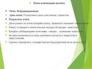 Этапы реализации проекта. 1Этап. Информационный. Цель этапа: Познакомить всех