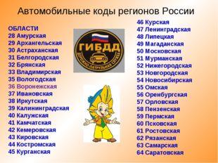 Автомобильные коды регионов России ОБЛАСТИ 28 Амурская 29 Архангельская 30 Ас