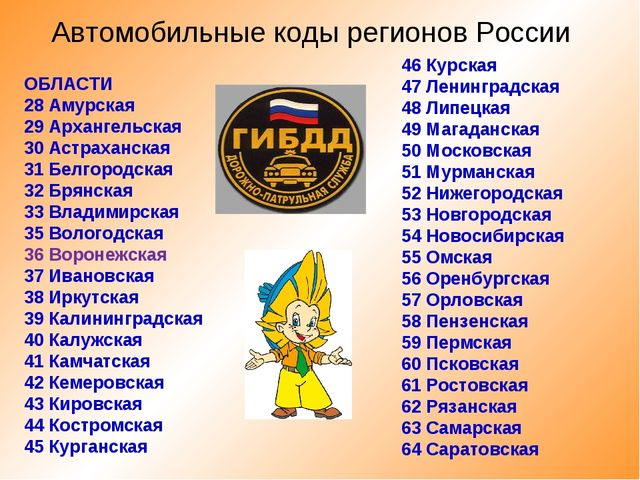 Автомобильные коды регионов России ОБЛАСТИ 28 Амурская 29 Архангельская 30 Ас...