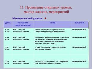 11. Проведение открытых уроков, мастер-классов, мероприятий Муниципальный уро