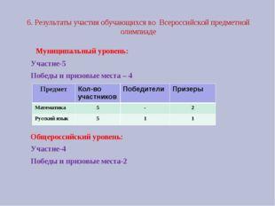 6. Результаты участия обучающихся во Всероссийской предметной олимпиаде Муниц