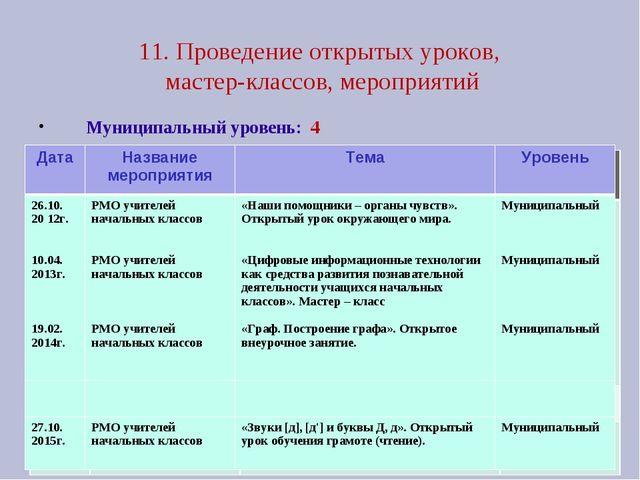 11. Проведение открытых уроков, мастер-классов, мероприятий Муниципальный уро...